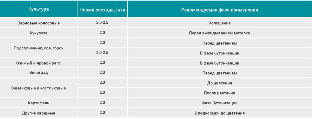 av_fosfit_kmicro.png (1040×398)