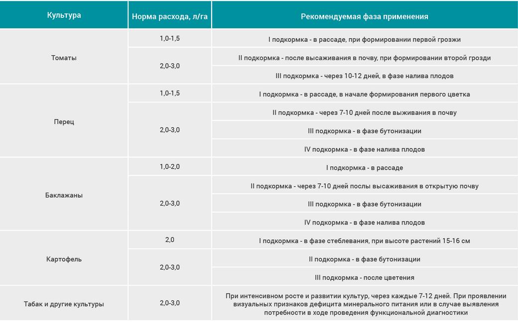 av_paslenovye.png (1040×649)